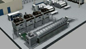 commercial laundry equipment for sale designed by H-M